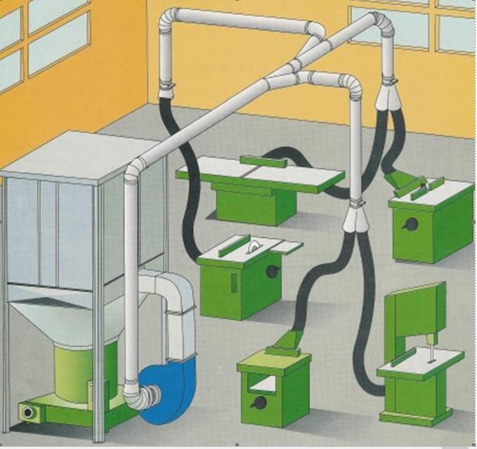 аспирационные системы на производстве